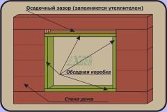 otdelka-okon-v-derevyannom-dome